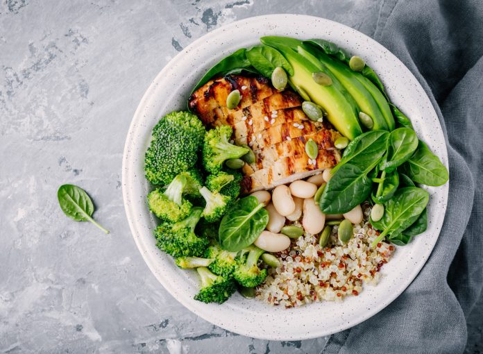 What To Eat in a Day To Drive the Most Weight Loss